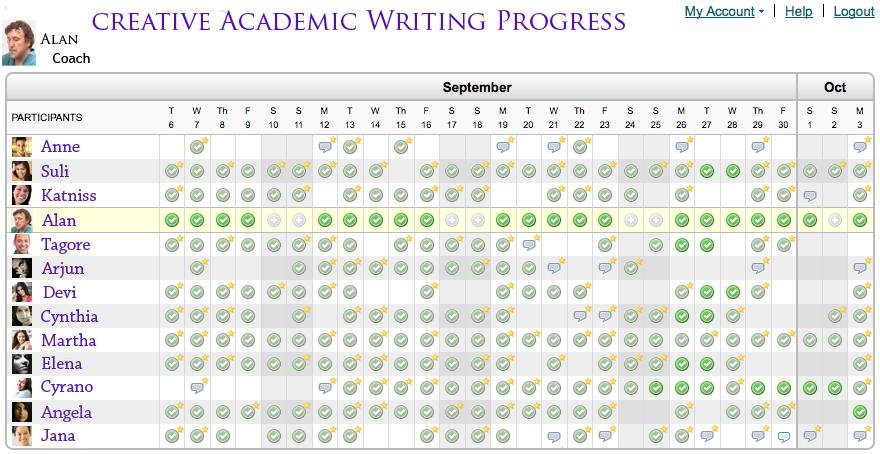 Formal or informal college essay image 5